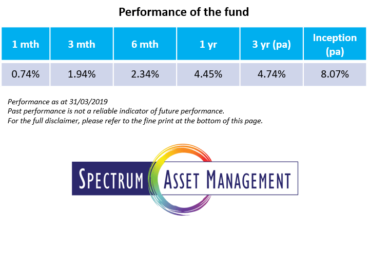 The Spectrum Strategic Income Fund aims to give your clients returns higher than bank deposits