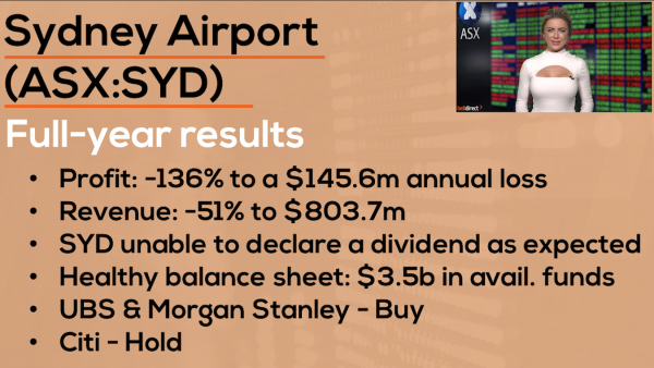 How Australia's biggest airport reported | Sydney Airport (ASX:SYD) Reporting Results